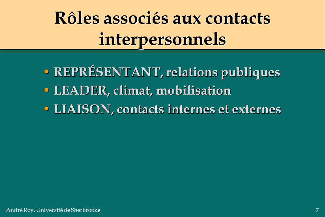 André Roy, Université de Sherbrooke7 Rôles associés aux contacts interpersonnels REPRÉSENTANT, relations publiques REPRÉSENTANT, relations publiques L