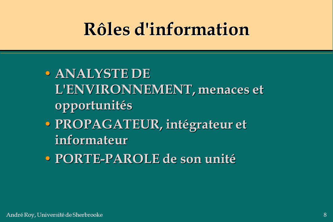 André Roy, Université de Sherbrooke9 Rôles de décision ENTREPRENEUR, intrapreneur, changements ENTREPRENEUR, intrapreneur, changements SOLUTIONNEUR DE PROBLÈMES, généraliste SOLUTIONNEUR DE PROBLÈMES, généraliste POURVOYEUR DE RESSOURCES, utilisation de son temps, développement de la structure, autorise décisions importantes POURVOYEUR DE RESSOURCES, utilisation de son temps, développement de la structure, autorise décisions importantes NÉGOCIATEUR, interne et externe NÉGOCIATEUR, interne et externe