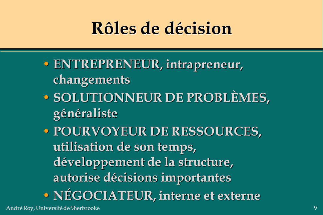 André Roy, Université de Sherbrooke9 Rôles de décision ENTREPRENEUR, intrapreneur, changements ENTREPRENEUR, intrapreneur, changements SOLUTIONNEUR DE