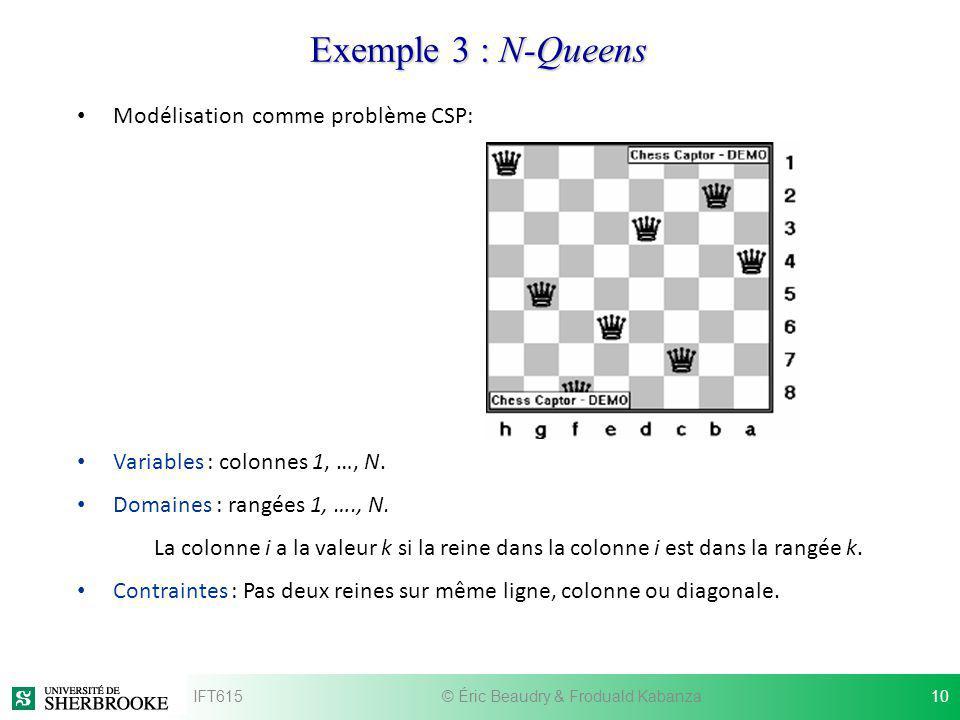 Exemple 3 : N-Queens Modélisation comme problème CSP: Variables : colonnes 1, …, N. Domaines : rangées 1, …., N. La colonne i a la valeur k si la rein