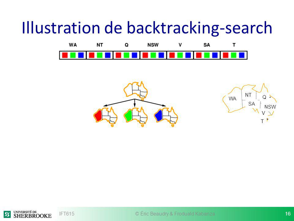 Illustration de backtracking-search IFT615© Éric Beaudry & Froduald Kabanza16 WA NT SA Q NSW V T