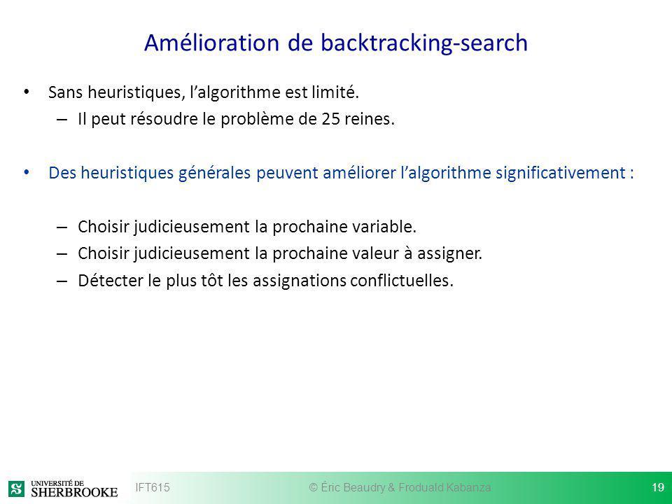 Amélioration de backtracking-search Sans heuristiques, lalgorithme est limité. – Il peut résoudre le problème de 25 reines. Des heuristiques générales