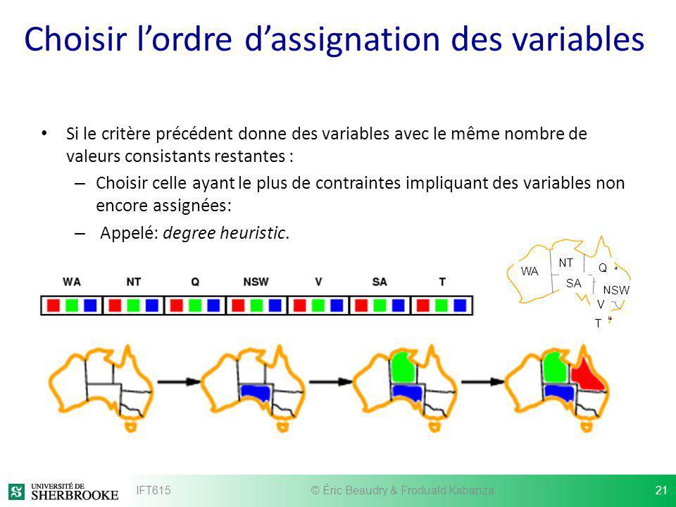 Choisir lordre dassignation des variables Si le critère précédent donne des variables avec le même nombre de valeurs consistants restantes : – Choisir