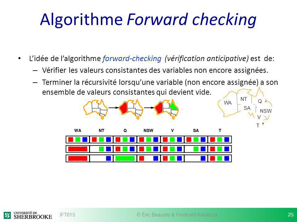 Algorithme Forward checking Lidée de lalgorithme forward-checking (vérification anticipative) est de: – Vérifier les valeurs consistantes des variable