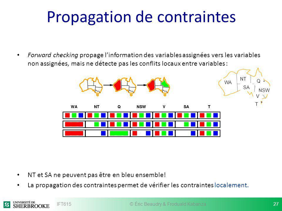 Propagation de contraintes Forward checking propage linformation des variables assignées vers les variables non assignées, mais ne détecte pas les con