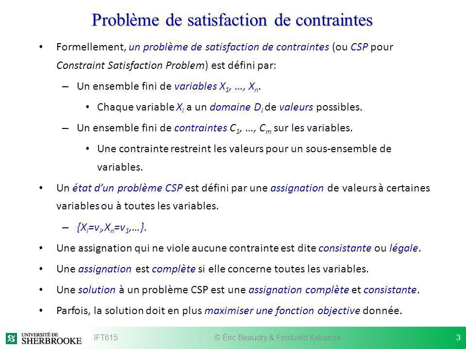 Exemple 1 Soit le problème CSP défini comme suit : – Ensemble de variables V = {X 1, X 2, X 3 } – Un domaine pour chaque variable D 1 = D 2 = D 3 ={1,2,3}.