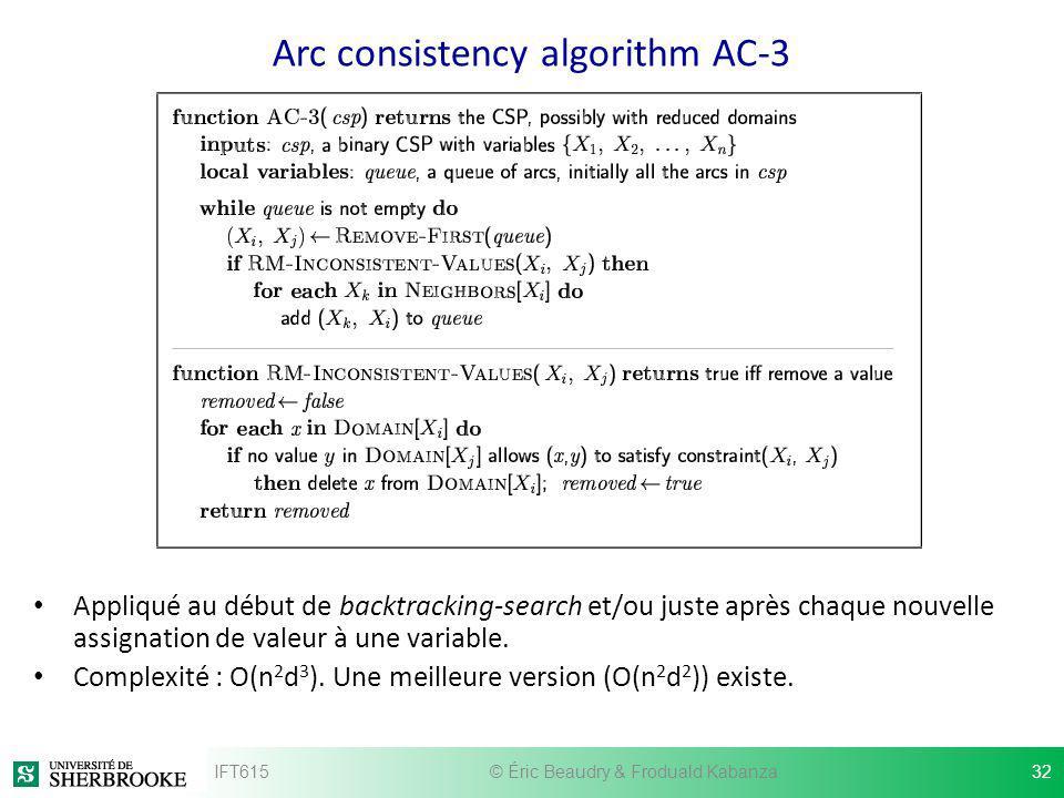 Arc consistency algorithm AC-3 Appliqué au début de backtracking-search et/ou juste après chaque nouvelle assignation de valeur à une variable. Comple