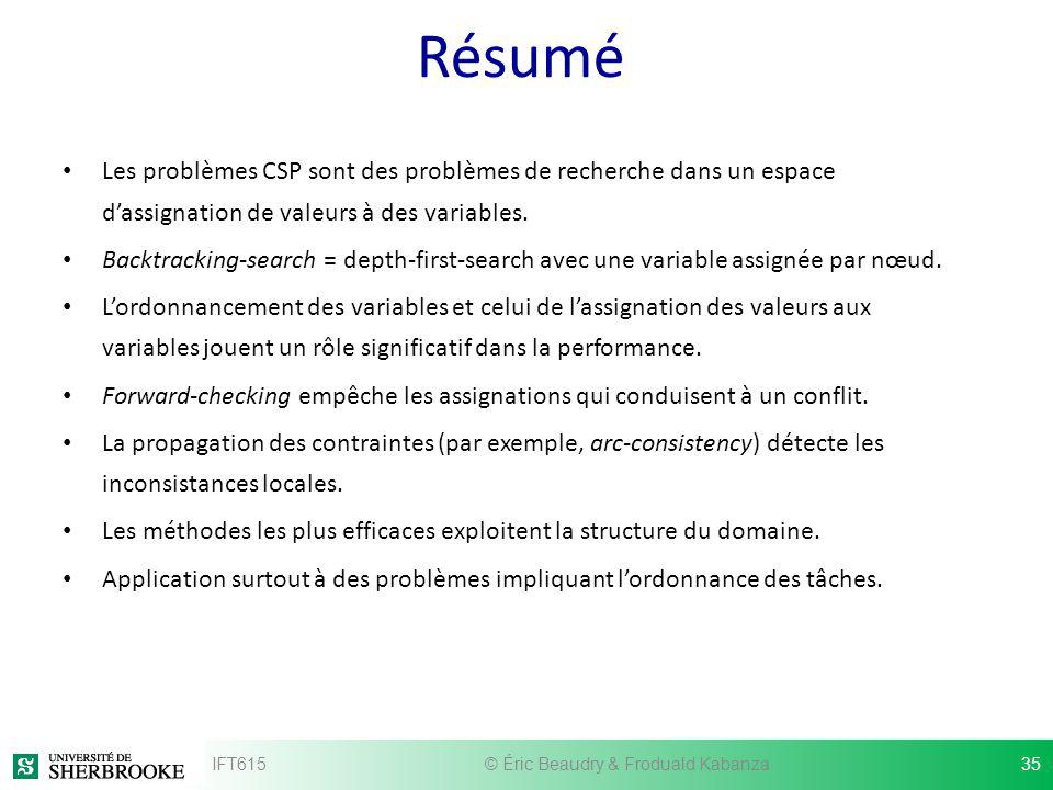 Résumé Les problèmes CSP sont des problèmes de recherche dans un espace dassignation de valeurs à des variables. Backtracking-search = depth-first-sea
