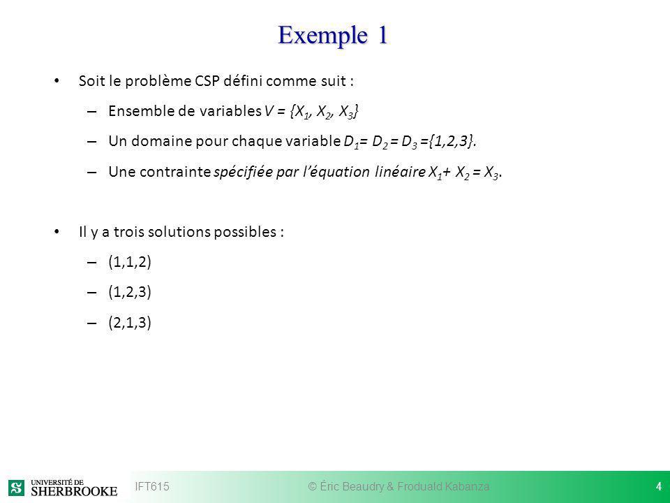 Exemple 1 Soit le problème CSP défini comme suit : – Ensemble de variables V = {X 1, X 2, X 3 } – Un domaine pour chaque variable D 1 = D 2 = D 3 ={1,