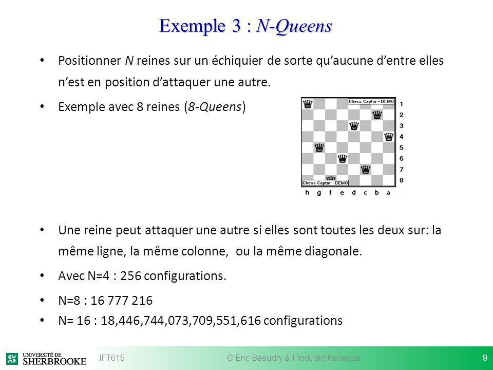Exemple 3 : N-Queens Positionner N reines sur un échiquier de sorte quaucune dentre elles nest en position dattaquer une autre. Exemple avec 8 reines