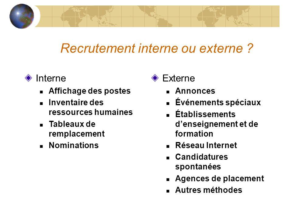 Recrutement interne ou externe ? Interne Affichage des postes Inventaire des ressources humaines Tableaux de remplacement Nominations Externe Annonces