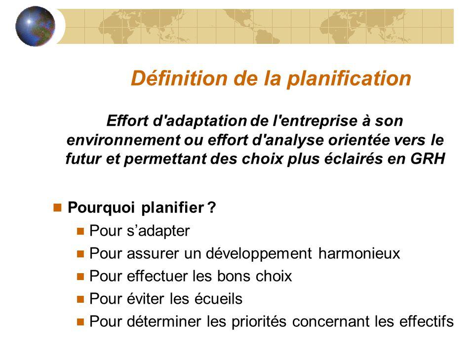 Définition de la planification Effort d'adaptation de l'entreprise à son environnement ou effort d'analyse orientée vers le futur et permettant des ch
