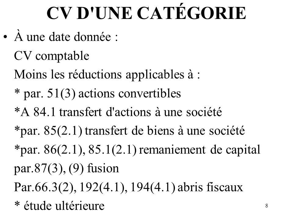 8 CV D UNE CATÉGORIE À une date donnée : CV comptable Moins les réductions applicables à : * par.