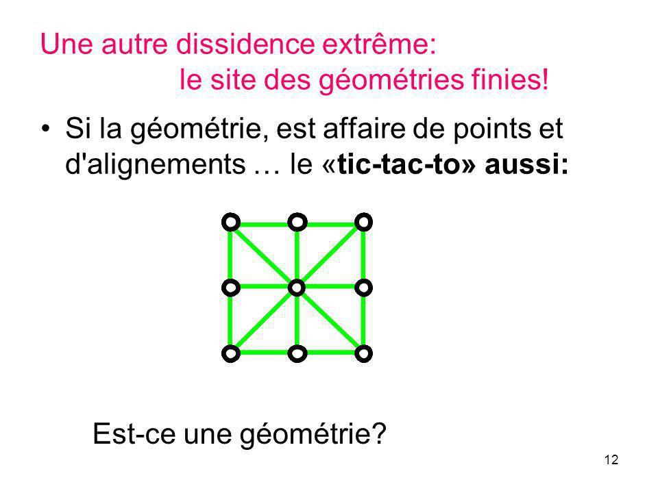 12 Une autre dissidence extrême: le site des géométries finies.