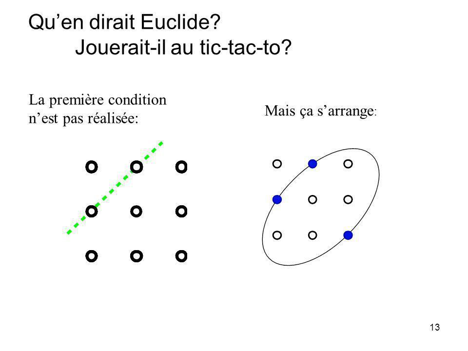 13 Quen dirait Euclide. Jouerait-il au tic-tac-to.