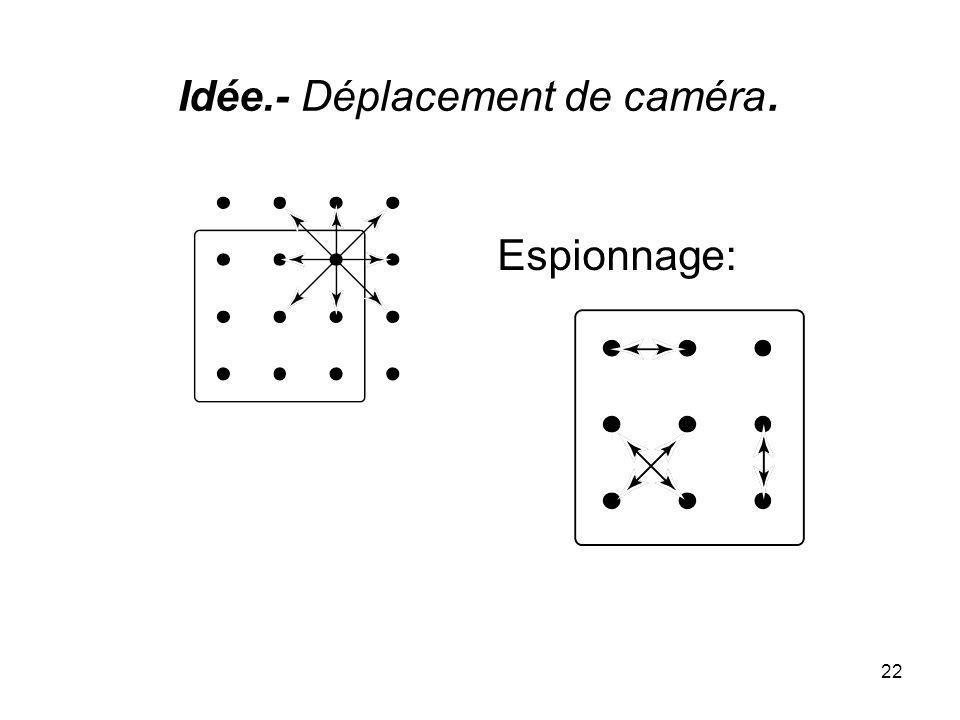 22 Idée.- Déplacement de caméra. Espionnage: