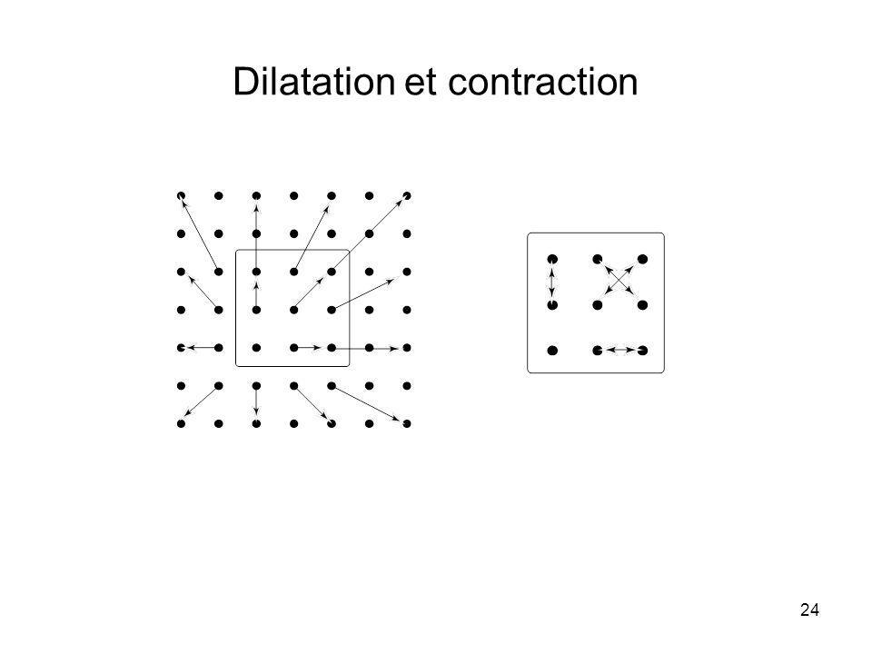 24 Dilatation et contraction