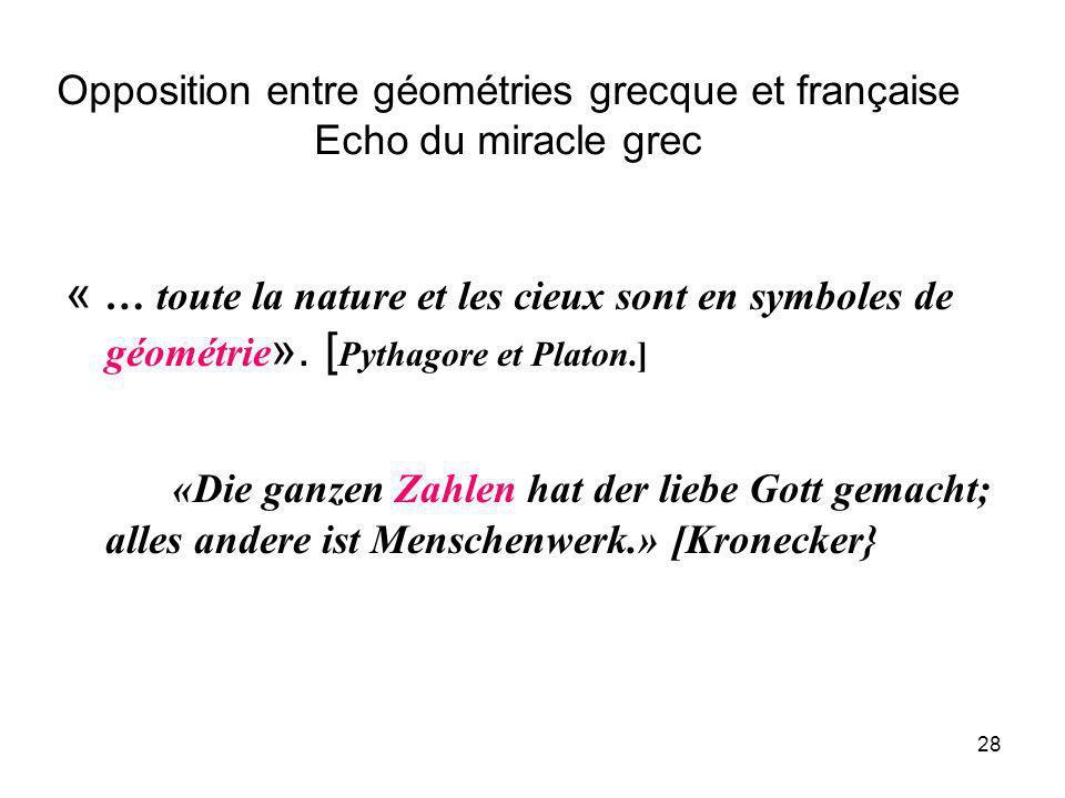 28 Opposition entre géométries grecque et française Echo du miracle grec « … toute la nature et les cieux sont en symboles de géométrie ».