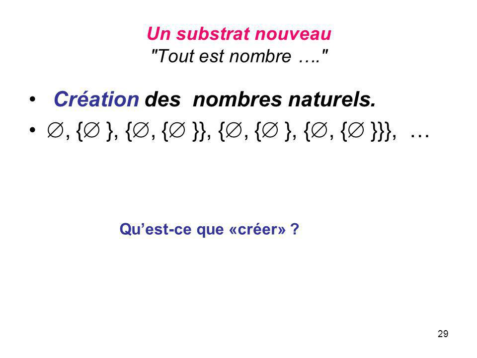 29 Un substrat nouveau Tout est nombre …. Création des nombres naturels., { }, {, { }}, {, { }, {, { }}}, … Quest-ce que «créer» ?