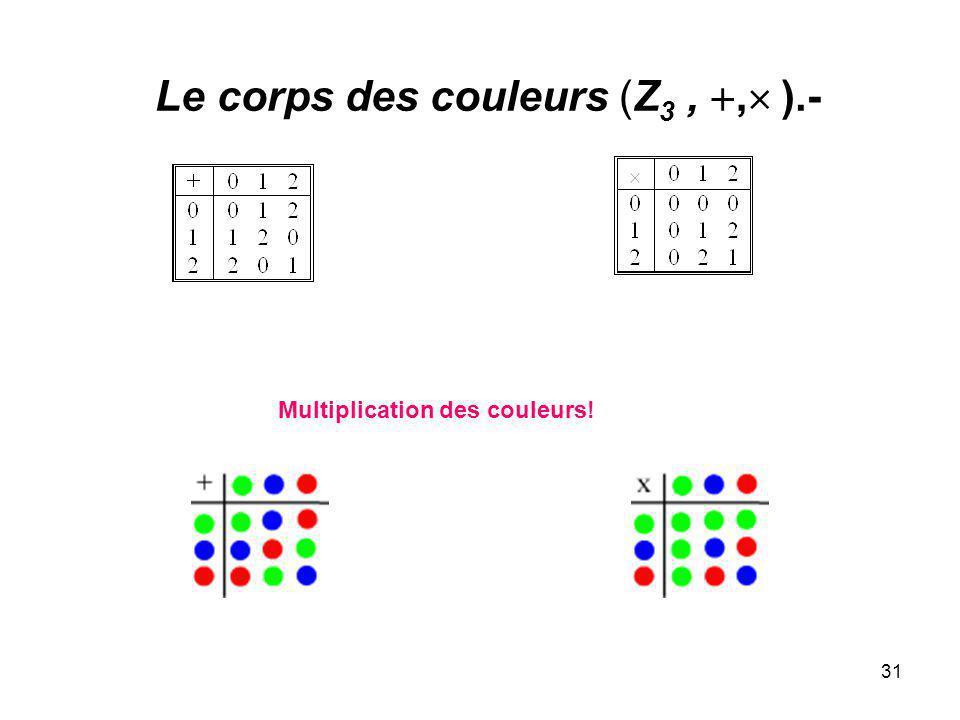 31 Le corps des couleurs (Z 3,, ).- Multiplication des couleurs!
