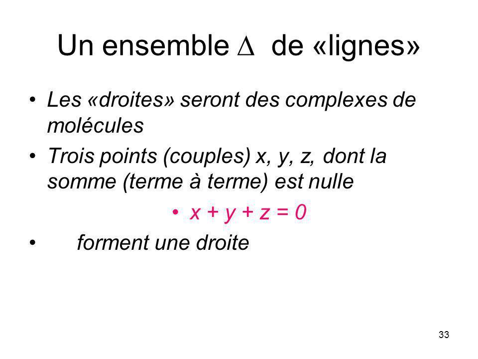 33 Un ensemble de «lignes» Les «droites» seront des complexes de molécules Trois points (couples) x, y, z, dont la somme (terme à terme) est nulle x + y + z = 0 forment une droite