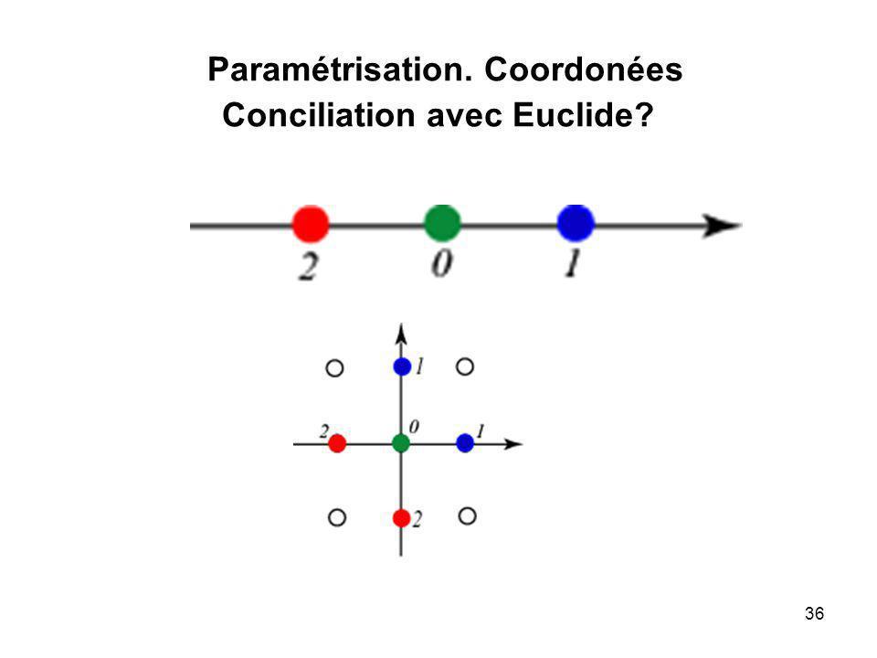 36 Paramétrisation. Coordonées Conciliation avec Euclide