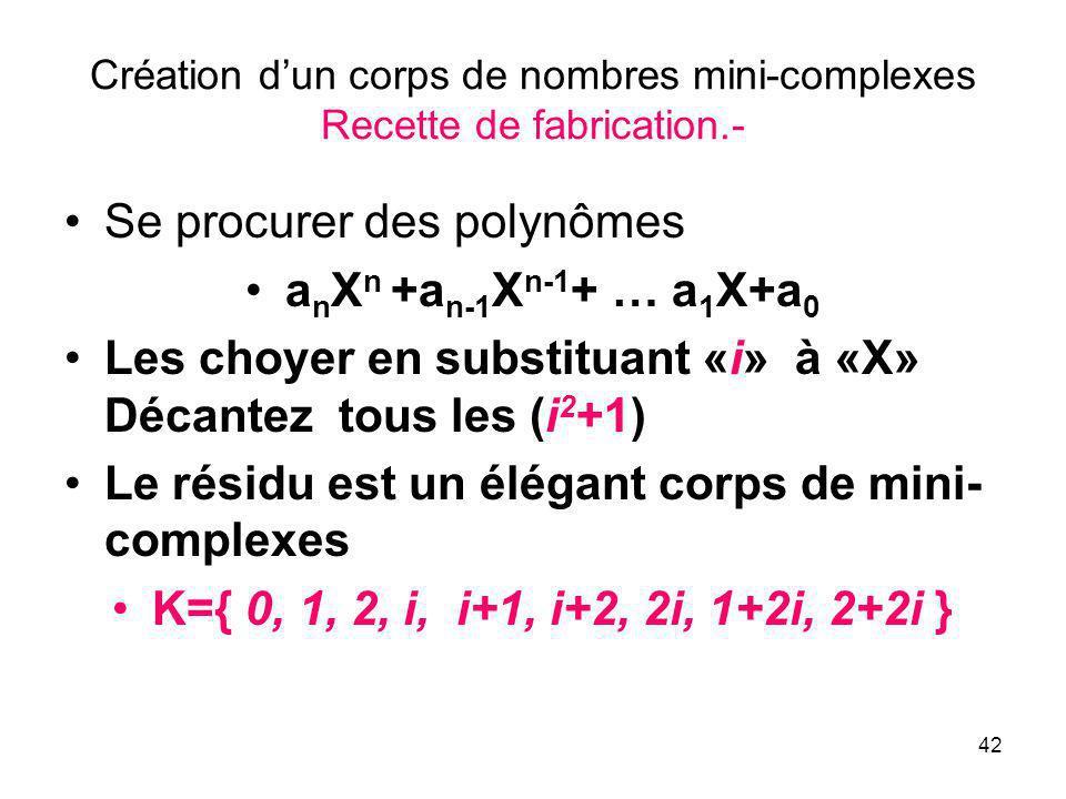 42 Création dun corps de nombres mini-complexes Recette de fabrication.- Se procurer des polynômes a n X n +a n-1 X n-1 + … a 1 X+a 0 Les choyer en substituant «i» à «X» Décantez tous les (i 2 +1) Le résidu est un élégant corps de mini- complexes K={ 0, 1, 2, i, i+1, i+2, 2i, 1+2i, 2+2i }