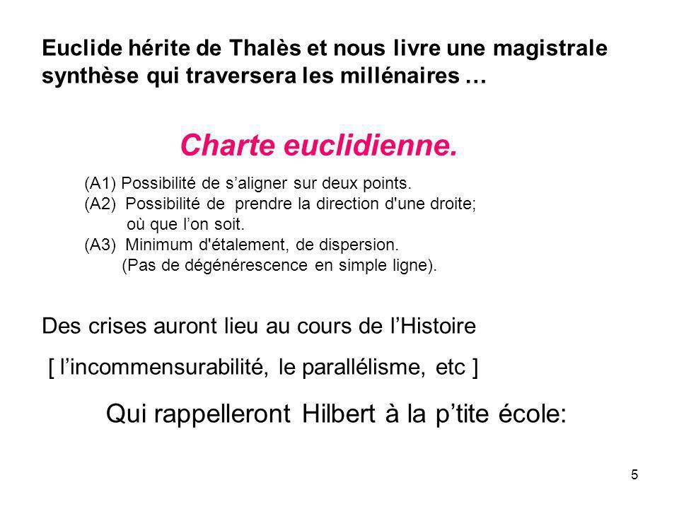 6 Hilbert fait ses devoirs.