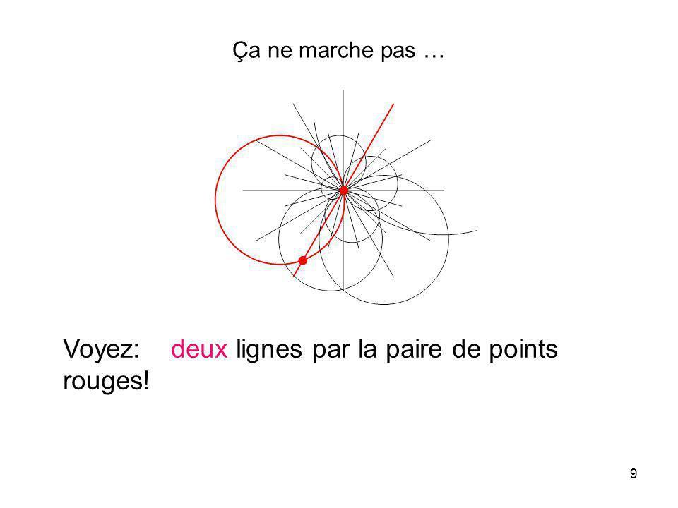 9 Ça ne marche pas … Voyez: deux lignes par la paire de points rouges!
