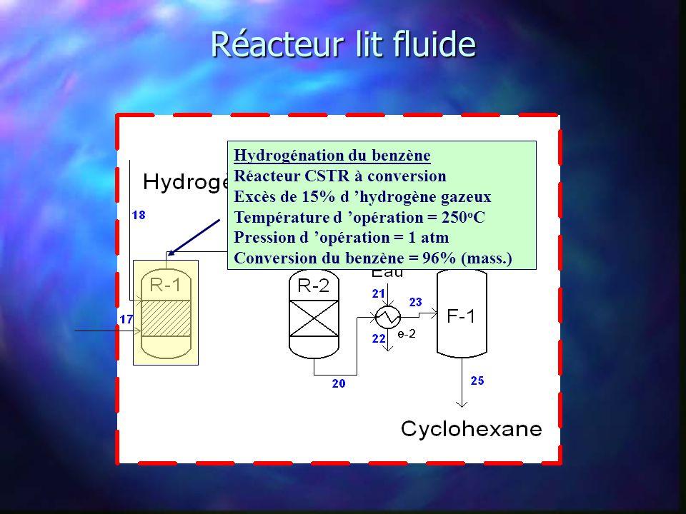 Réacteur lit fixe Hydrogénation du benzène Réacteur CSTR à conversion Température d opération = 250 o C Pression d opération = 1 atm Conversion du benzène = 95% (mass.) Conversion totale des 2 réacteurs en série = 99.8% (mass.)