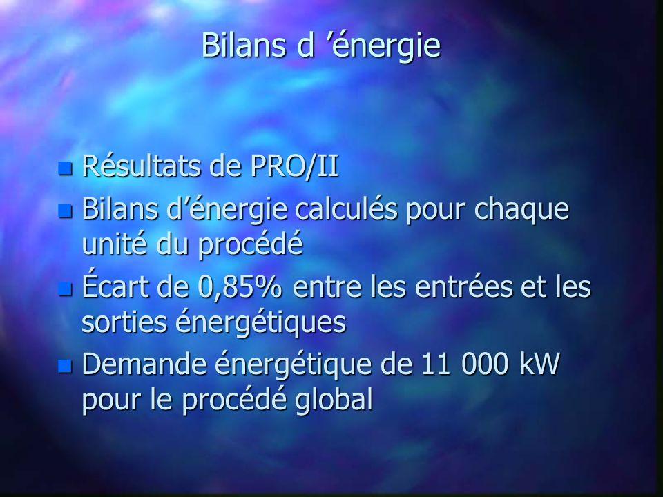Dimensionnement des équipements n Colonnes n Réservoir flash n Échangeurs de chaleur n Réacteur à lit fluide n Réacteur à lit fixe