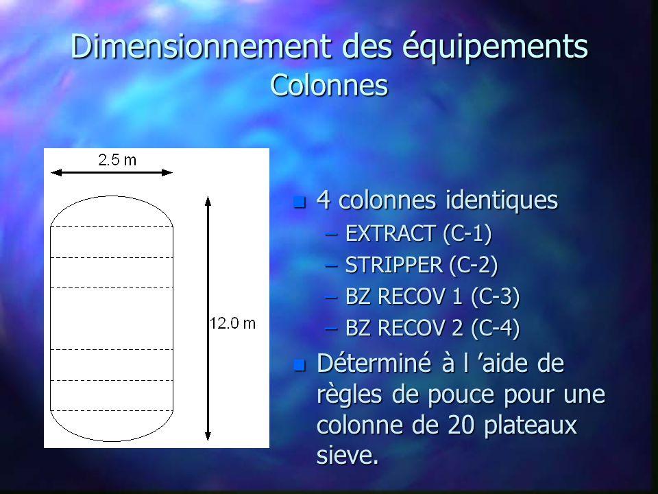 Dimensionnement des équipements Réservoir flash (F-1) n Le volume de liquide ne doit pas dépasser le 1/3 du volume du réservoir.