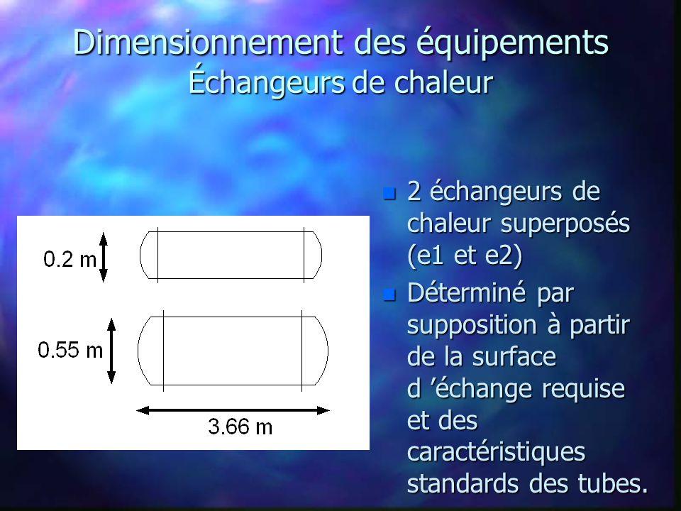 Dimensionnement des équipements Réacteur à lit fluide (R-1) n Déterminé à partir du débit à traiter.