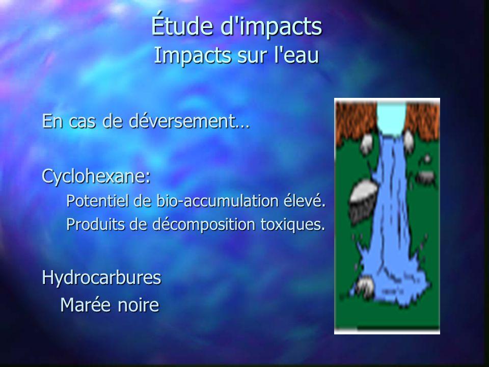 Étude d impacts Impacts sur le sol En cas de déversement… Hydrocarbures et sulfolane Accumulation dans le sol.