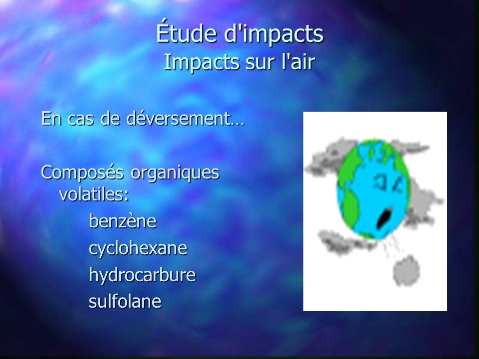 Étude d impacts Impacts sur la santé
