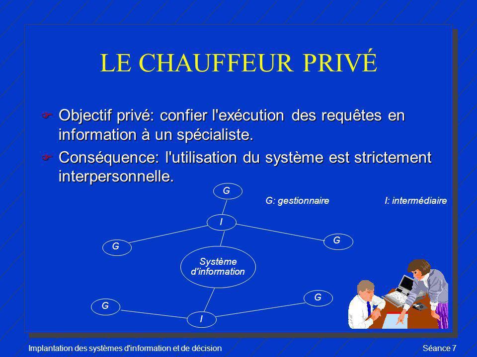 Implantation des systèmes d'information et de décisionSéance 7 LE CHAUFFEUR PRIVÉ F Objectif privé: confier l'exécution des requêtes en information à