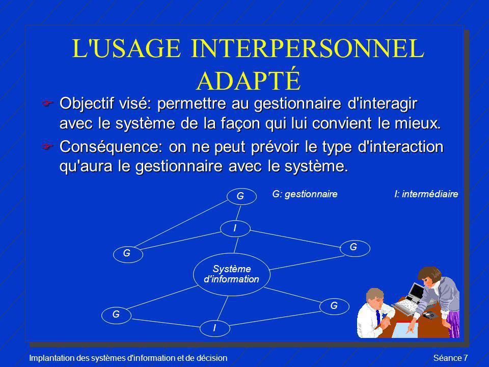 Implantation des systèmes d'information et de décisionSéance 7 L'USAGE INTERPERSONNEL ADAPTÉ F Objectif visé: permettre au gestionnaire d'interagir av