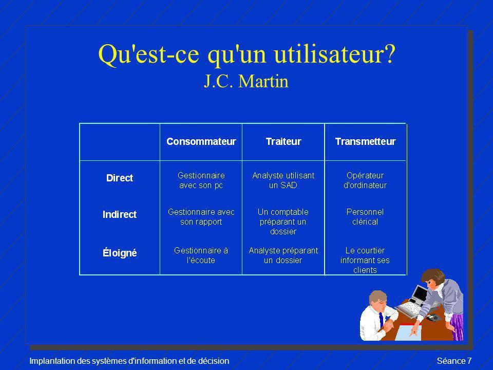 Implantation des systèmes d'information et de décisionSéance 7 Qu'est-ce qu'un utilisateur? J.C. Martin