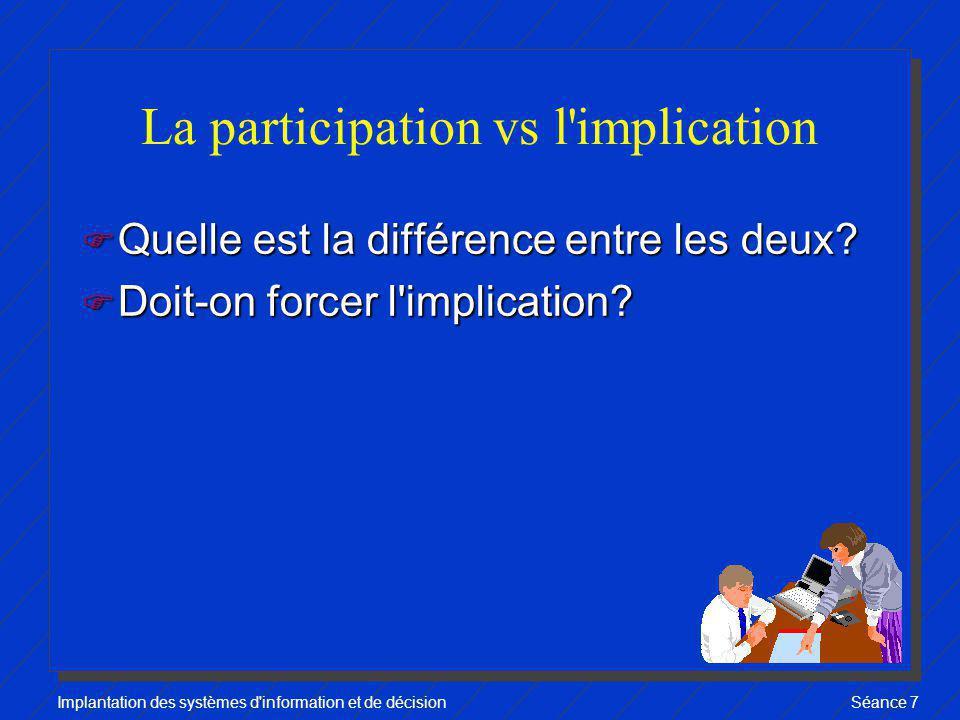 Implantation des systèmes d'information et de décisionSéance 7 La participation vs l'implication F Quelle est la différence entre les deux? F Doit-on