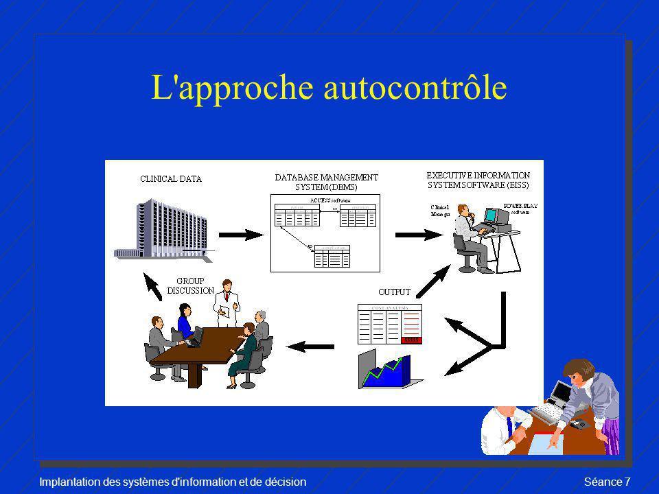 Implantation des systèmes d'information et de décisionSéance 7 L'approche autocontrôle