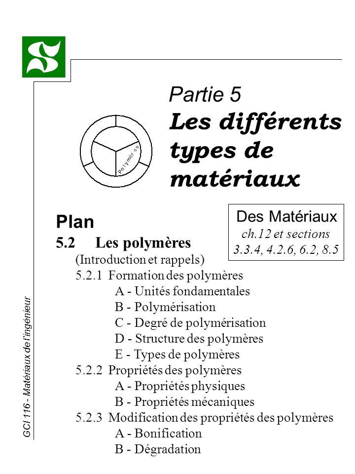 GCI 116 - Matériaux de lingénieur Des Matériaux ch.12 et sections 3.3.4, 4.2.6, 6.2, 8.5 Partie 5 Les différents types de matériaux Plan 5.2 Les polym