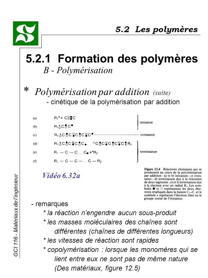 GCI 116 - Matériaux de lingénieur 5.2 Les polymères 5.2.1 Formation des polymères * Polymérisation par addition (suite) - cinétique de la polymérisati