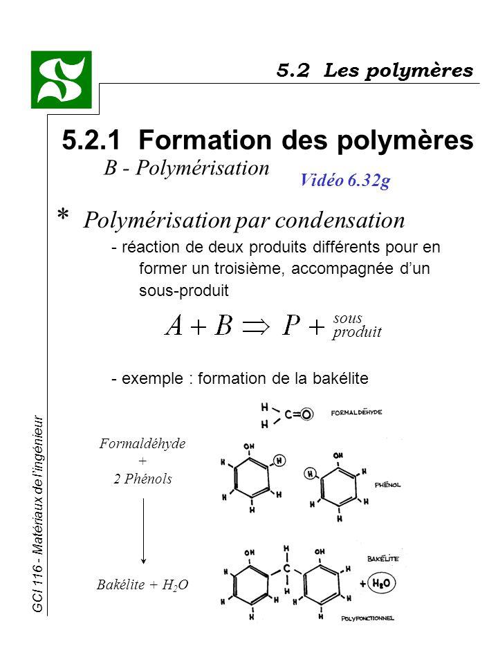 GCI 116 - Matériaux de lingénieur 5.2 Les polymères 5.2.1 Formation des polymères * Polymérisation par condensation - réaction de deux produits différ