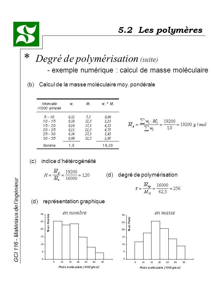 GCI 116 - Matériaux de lingénieur (b) Calcul de la masse moléculaire moy. pondérale (c) indice dhétérogénéité (d) degré de polymérisation (d) représen