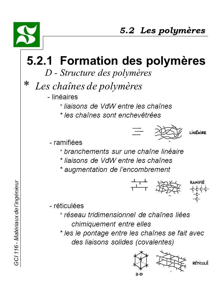 GCI 116 - Matériaux de lingénieur 5.2 Les polymères 5.2.1 Formation des polymères * Les chaînes de polymères - linéaires * liaisons de VdW entre les c