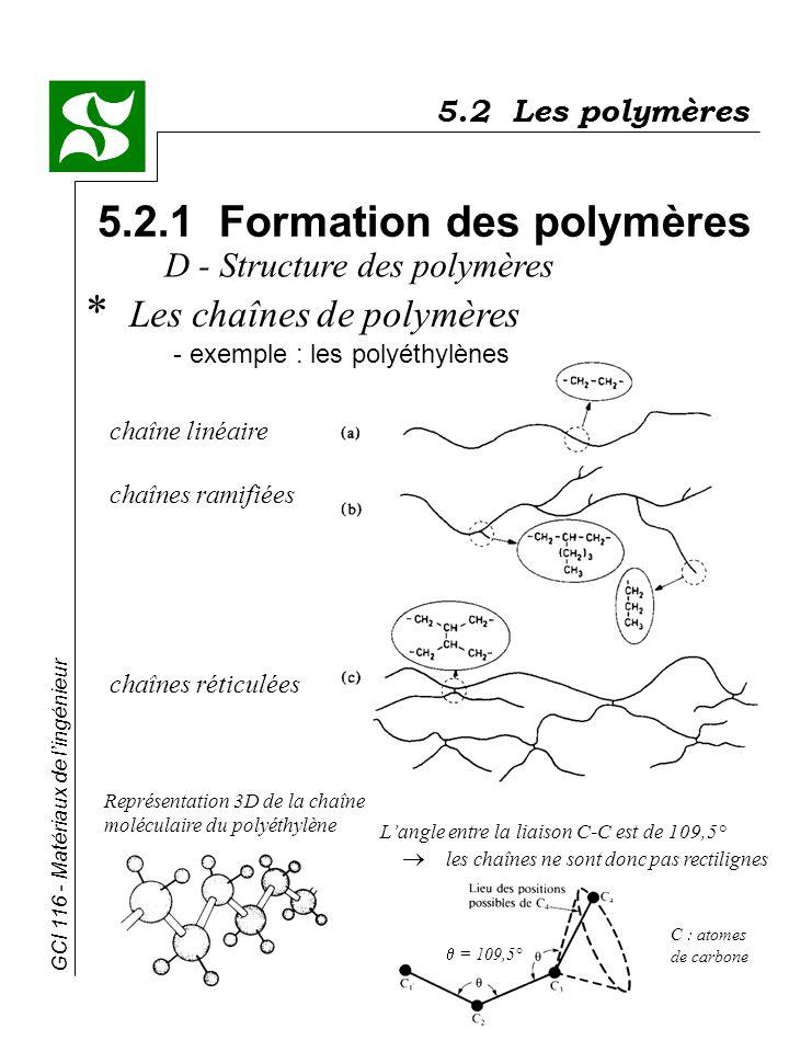 GCI 116 - Matériaux de lingénieur chaîne linéaire chaînes ramifiées chaînes réticulées 5.2 Les polymères 5.2.1 Formation des polymères * Les chaînes d