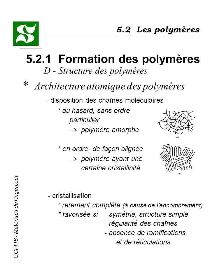 GCI 116 - Matériaux de lingénieur * Architecture atomique des polymères - disposition des chaînes moléculaires * au hasard, sans ordre particulier pol