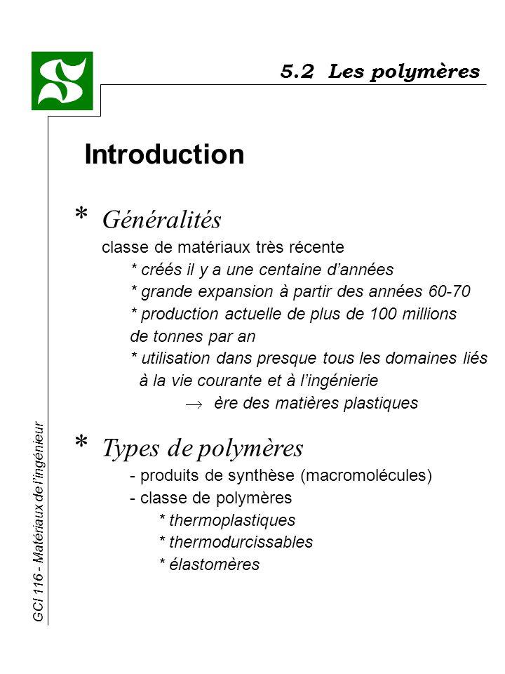 GCI 116 - Matériaux de lingénieur 5.2 Les polymères Introduction * Généralités classe de matériaux très récente * créés il y a une centaine dannées *