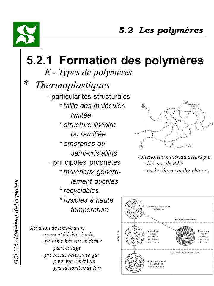 GCI 116 - Matériaux de lingénieur 5.2 Les polymères 5.2.1 Formation des polymères * Thermoplastiques - particularités structurales * taille des molécu