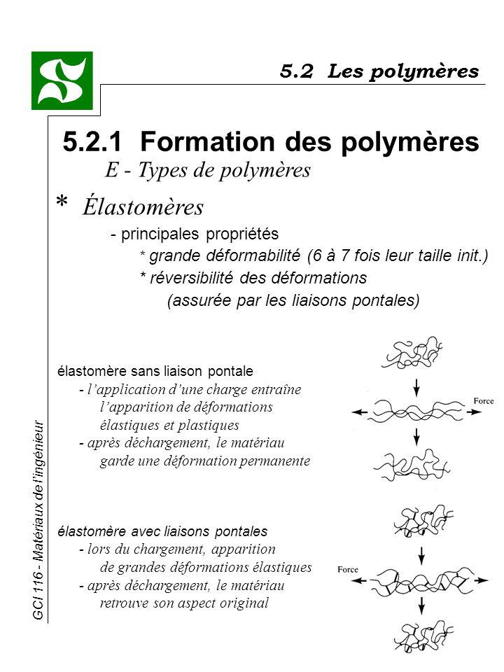 GCI 116 - Matériaux de lingénieur 5.2 Les polymères 5.2.1 Formation des polymères * Élastomères - principales propriétés * grande déformabilité (6 à 7